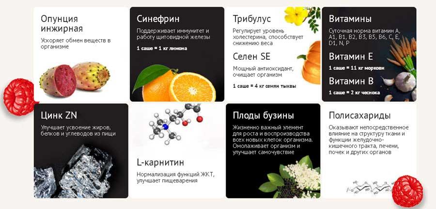 Витаминный комплекс Тонусфит