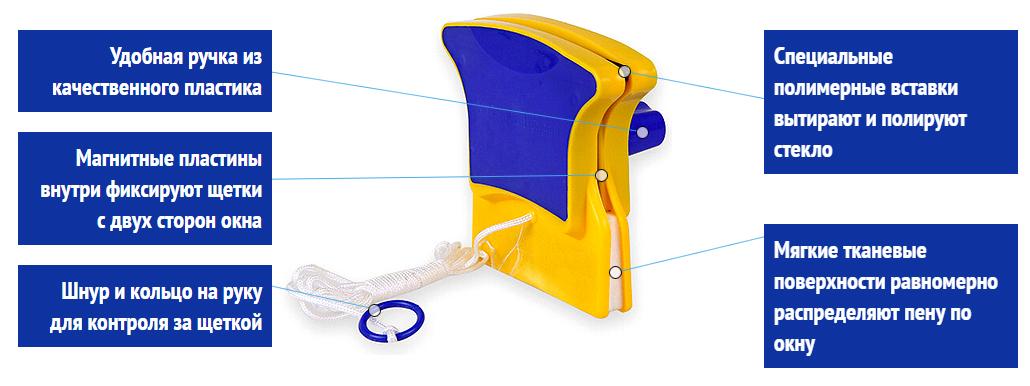 Window Wizard - магнитная щетка для мытья окон с двух сторон