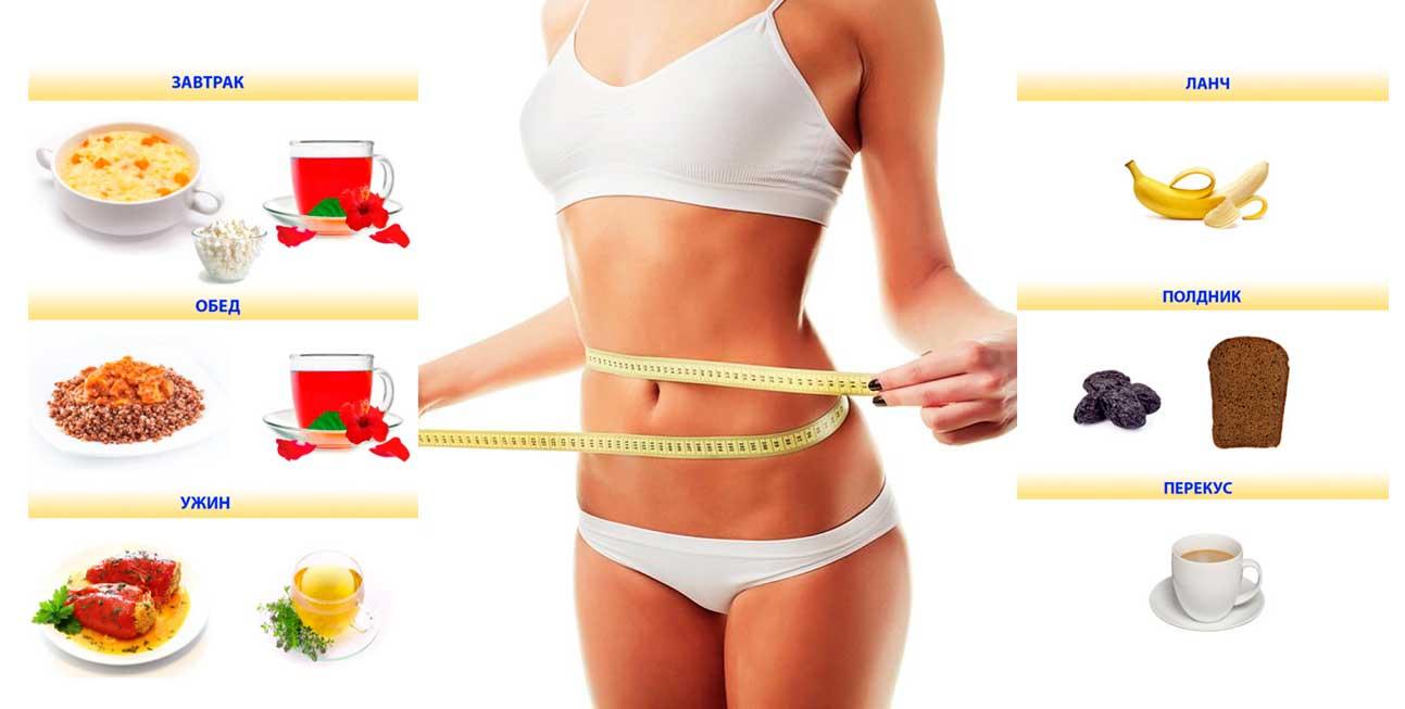 Как выбрать подходящую диету для похудения?