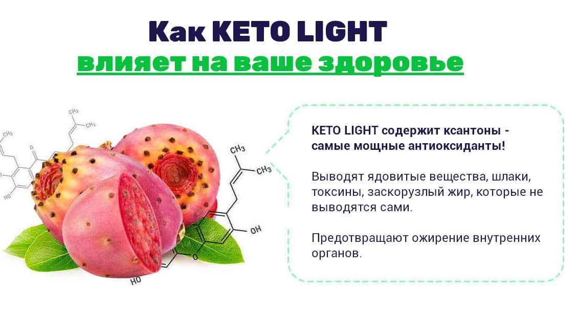 Keto Light препарат для похудения